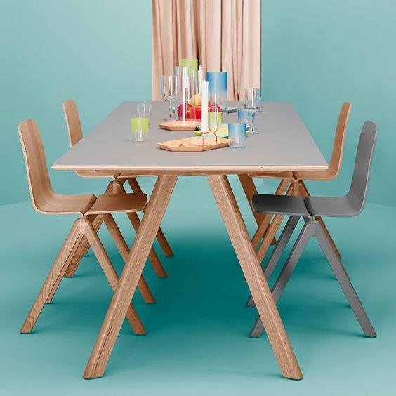 CPH-Table(1)